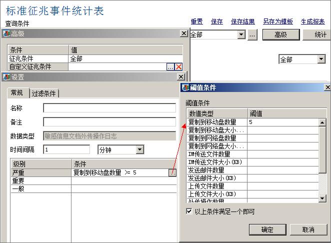 敏感内容文档外传操作征兆统计表和趋势表