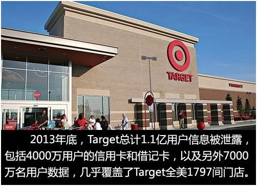 Target信用卡数据泄漏