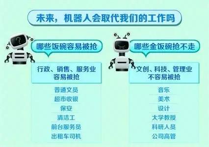 未来机器人会取代我们的工作吗?