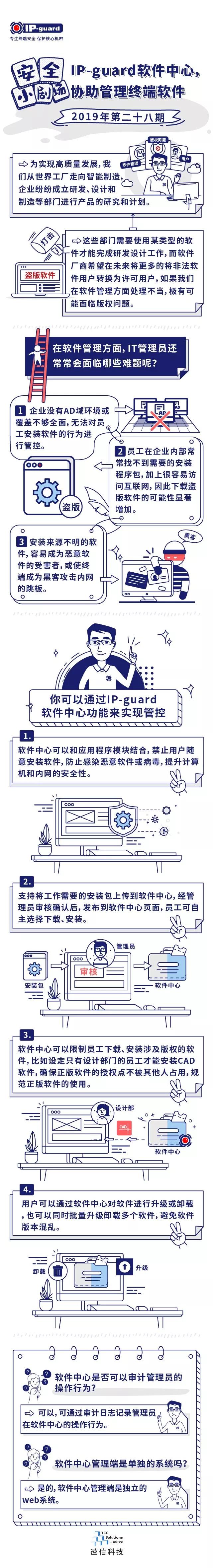 [数据安全小剧场]IP-guard软件中心,协助管理终端软件