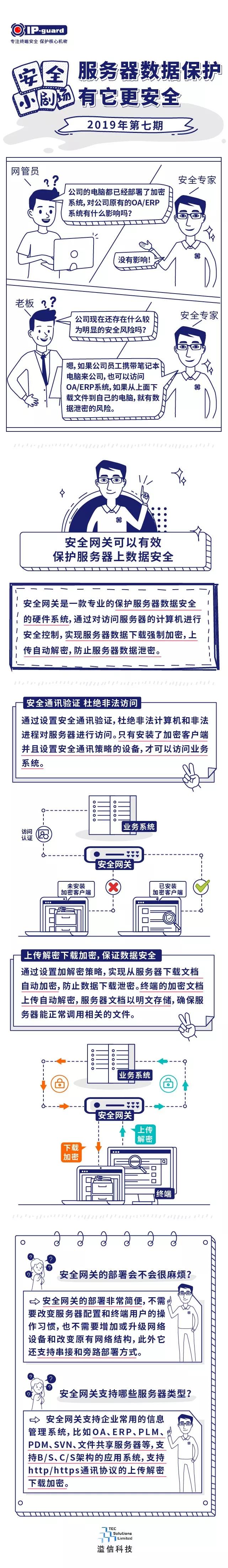 服务器数据安全
