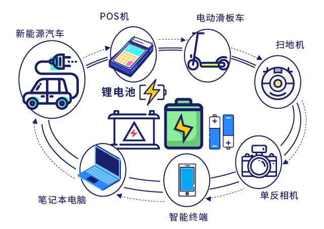 锂电池企业如何防泄密?
