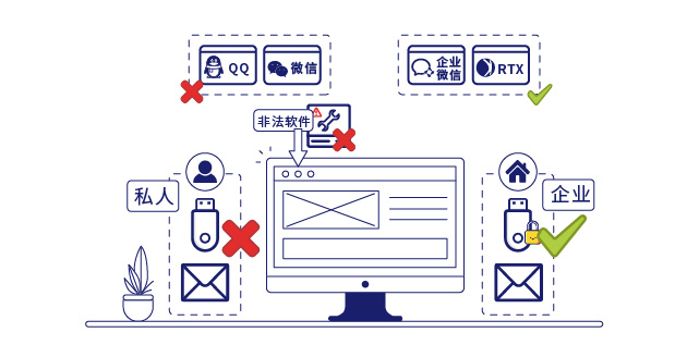 IP-guard严格的桌面行为管理