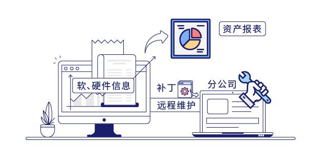 IP-guard统一的资产运维平台