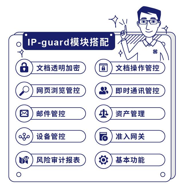 IP-guard审计终端操作行