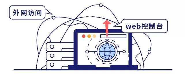 将IP-guard Web控制台发布到外网