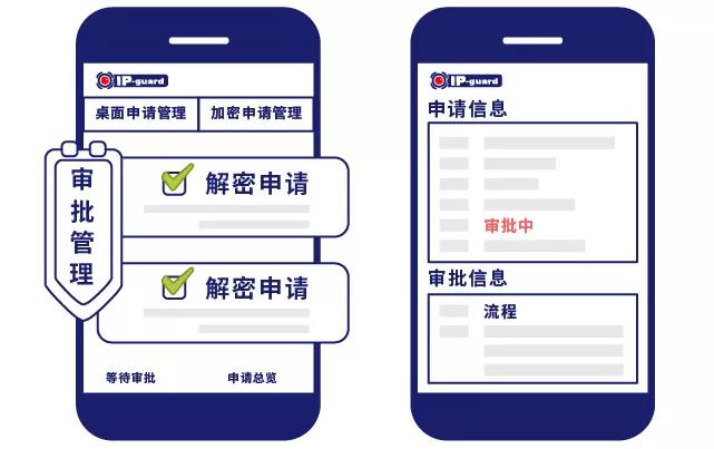 在企业微信/钉钉的申请审批,同样能看到与其他平台一致的审批内容