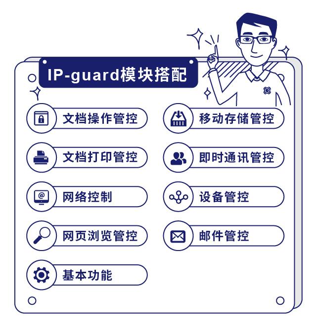 IP-guard模块搭配