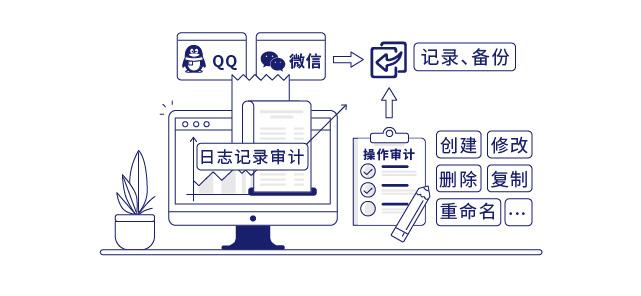 IP-guard文档加密保护企业核心数据安全