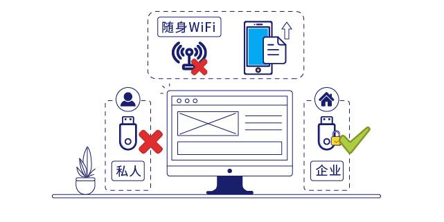 IP-guard管控终端泄密渠道